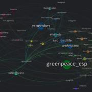 Mapa de influencers de sostenibilidad