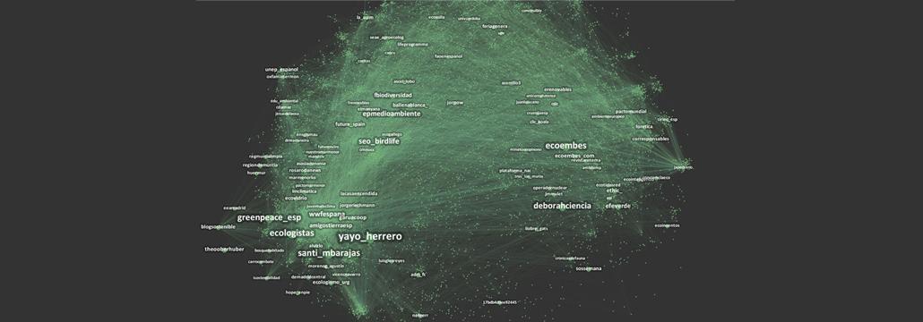 mapa de los influencers en sostenibilidad